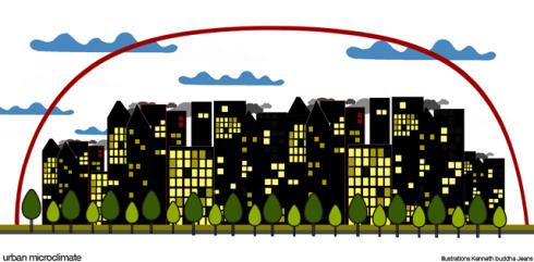 urban-microclimate-640-316